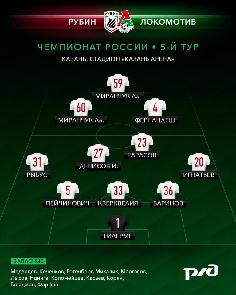 Рубин (Казань) - Локомотив (Москва) 1:1