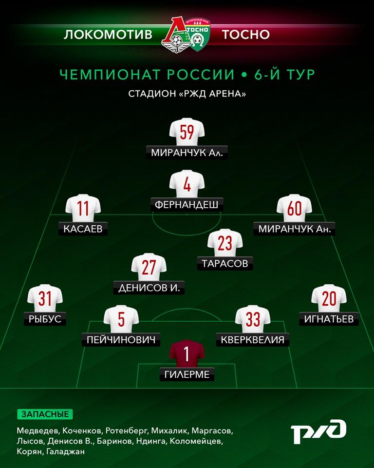 Локомотив (Москва) - Тосно (Тосно) 0:2