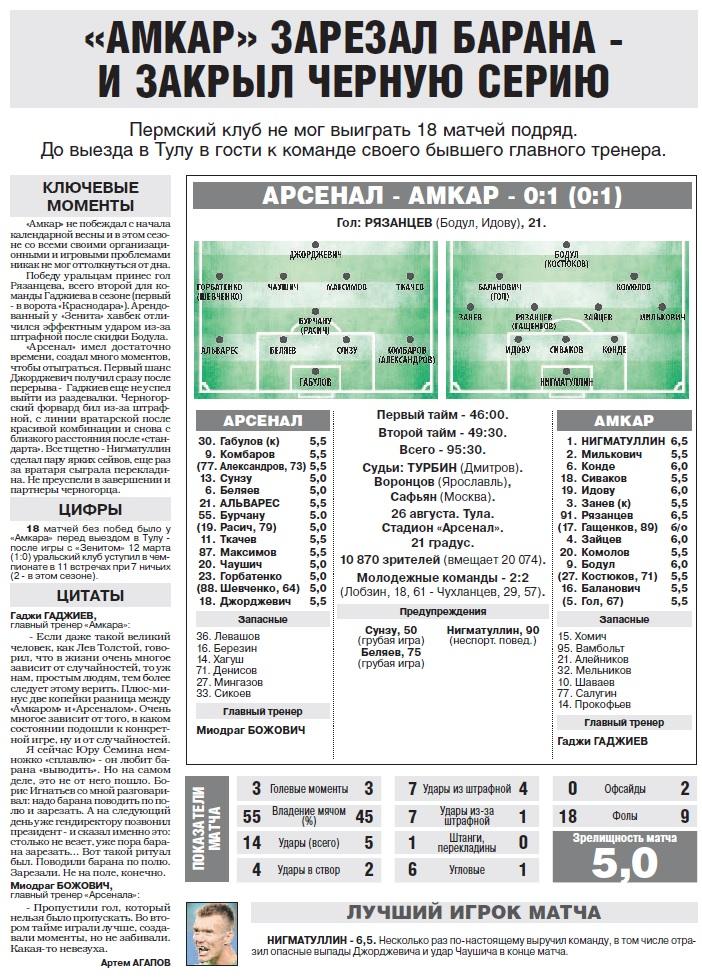 Арсенал (Тула) - Амкар (Пермь) 0:1