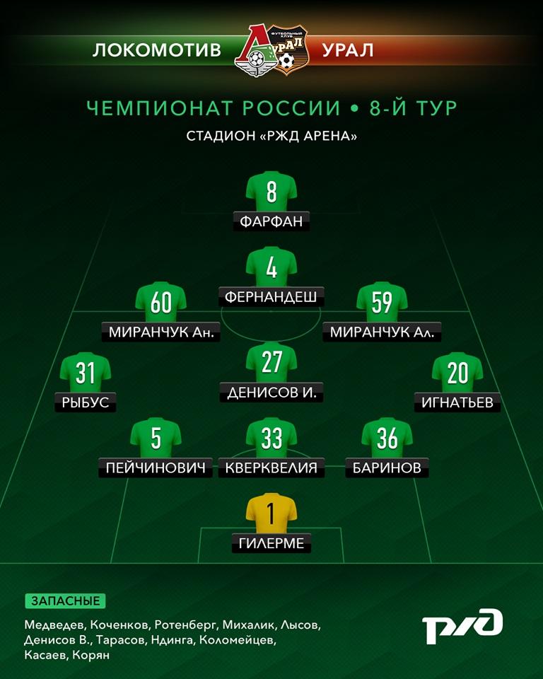 Локомотив (Москва) - Урал (Екатеринбург) 2:1