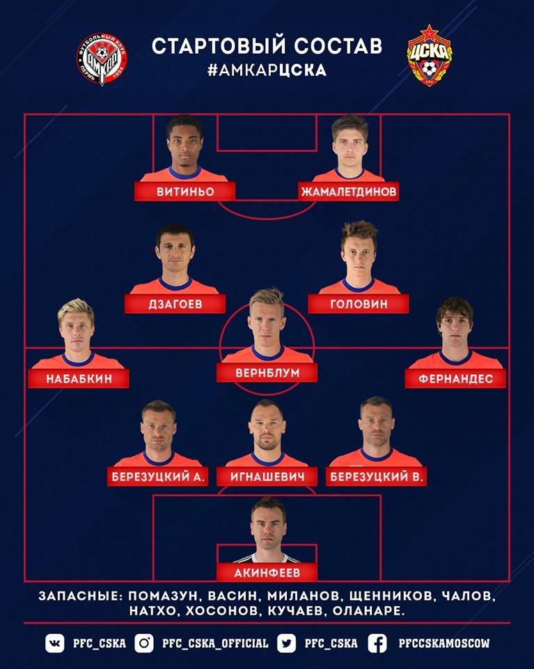 Амкар (Пермь) - ЦСКА (Москва) 0:1