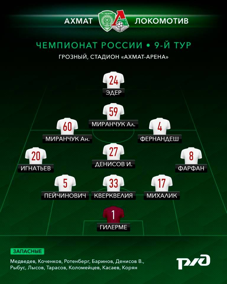 Ахмат (Грозный) - Локомотив (Москва) 1:1