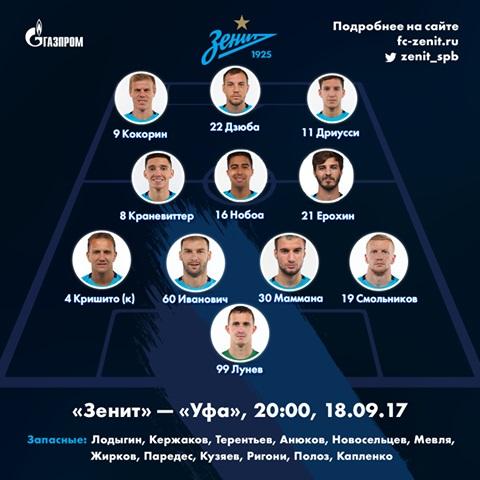 Зенит (Санкт-Петербург) - Уфа (Уфа) 3:0