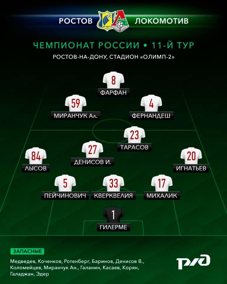 Ростов (Ростов-на-Дону) - Локомотив (Москва) 0:1