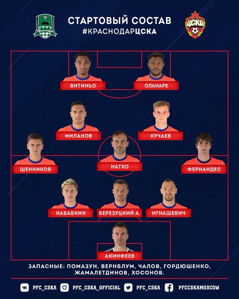 Краснодар (Краснодар) - ЦСКА (Москва) 0:1