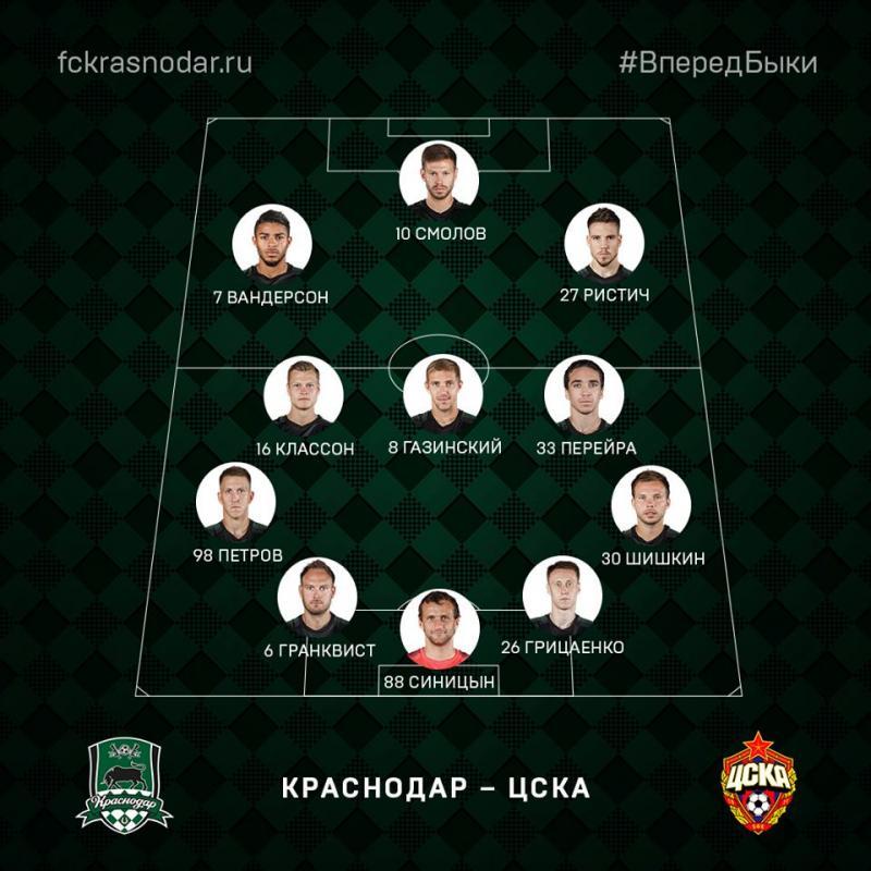 Краснодар (Краснодар) - ЦСКА (Москва) 0:1. Нажмите, чтобы посмотреть истинный размер рисунка