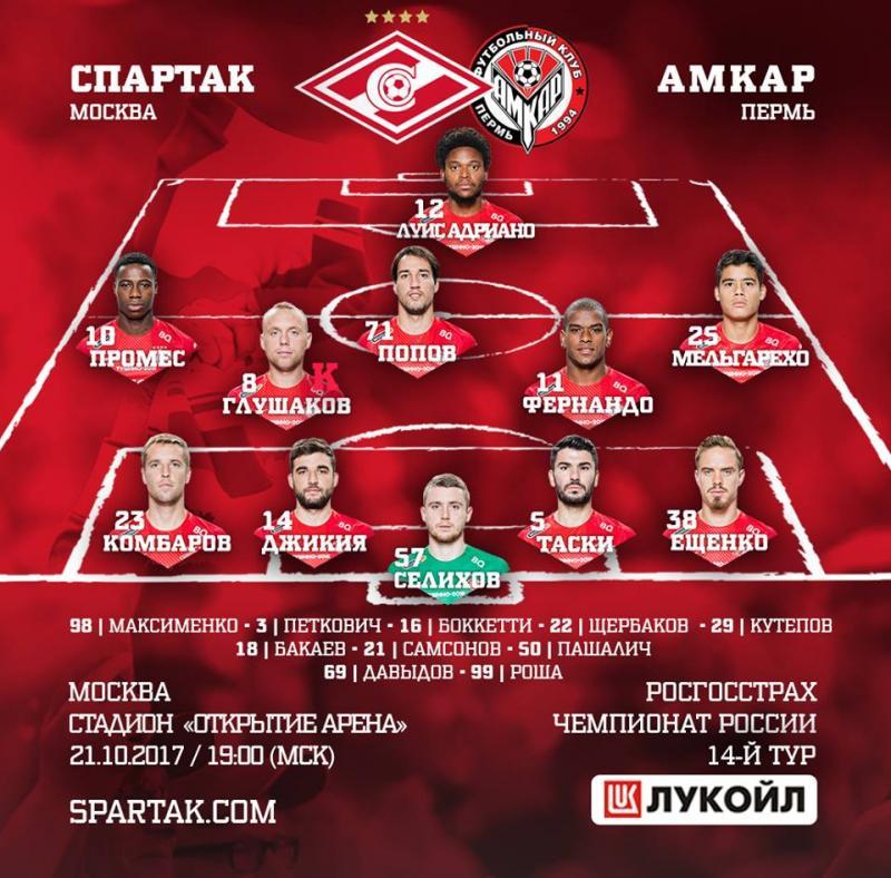 Спартак (Москва) - Амкар (Пермь) 0:0. Нажмите, чтобы посмотреть истинный размер рисунка