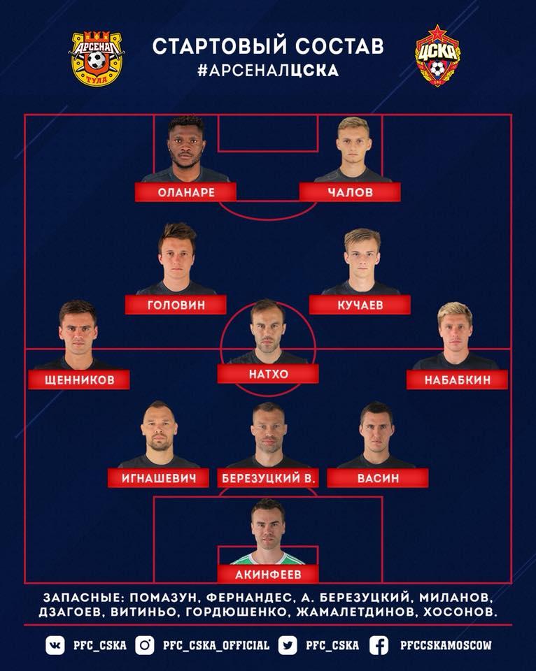 Арсенал (Тула) - ЦСКА (Москва) 1:0