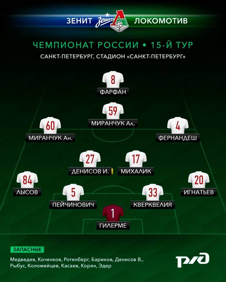 Зенит (Санкт-Петербург) - Локомотив (Москва) 0:3