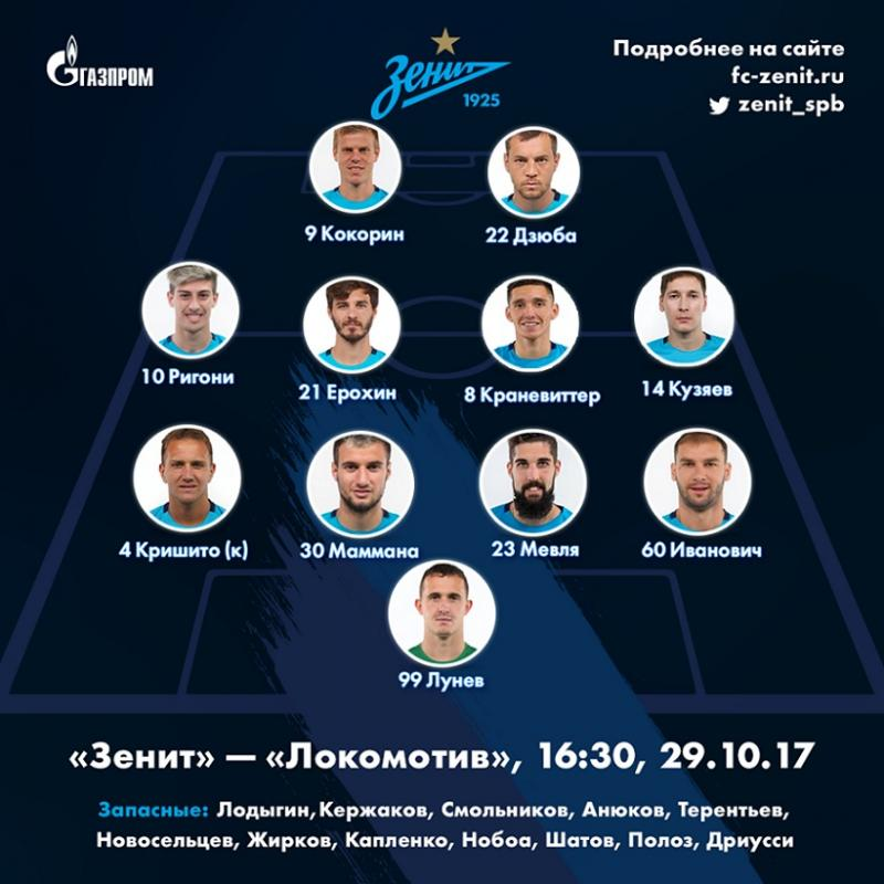 Зенит (Санкт-Петербург) - Локомотив (Москва) 0:3. Нажмите, чтобы посмотреть истинный размер рисунка