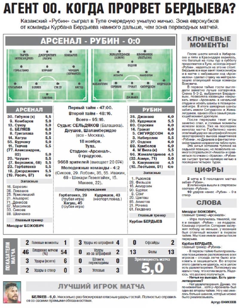 Арсенал (Тула) - Рубин (Казань) 0:0. Нажмите, чтобы посмотреть истинный размер рисунка