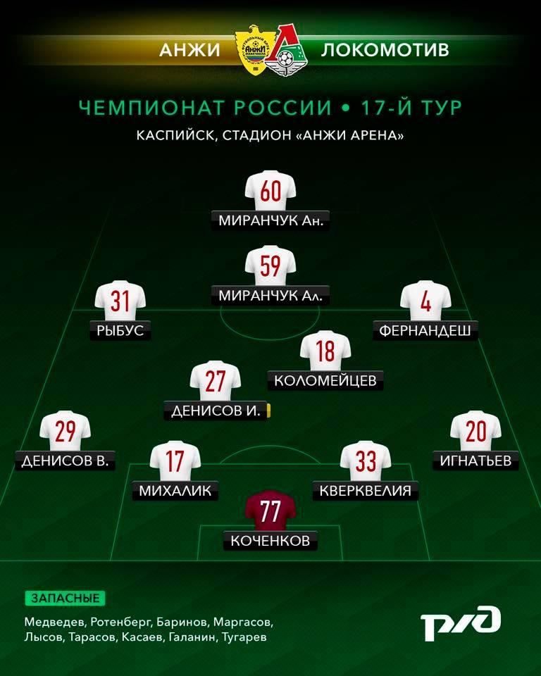 Анжи (Махачкала) - Локомотив (Москва) 0:1
