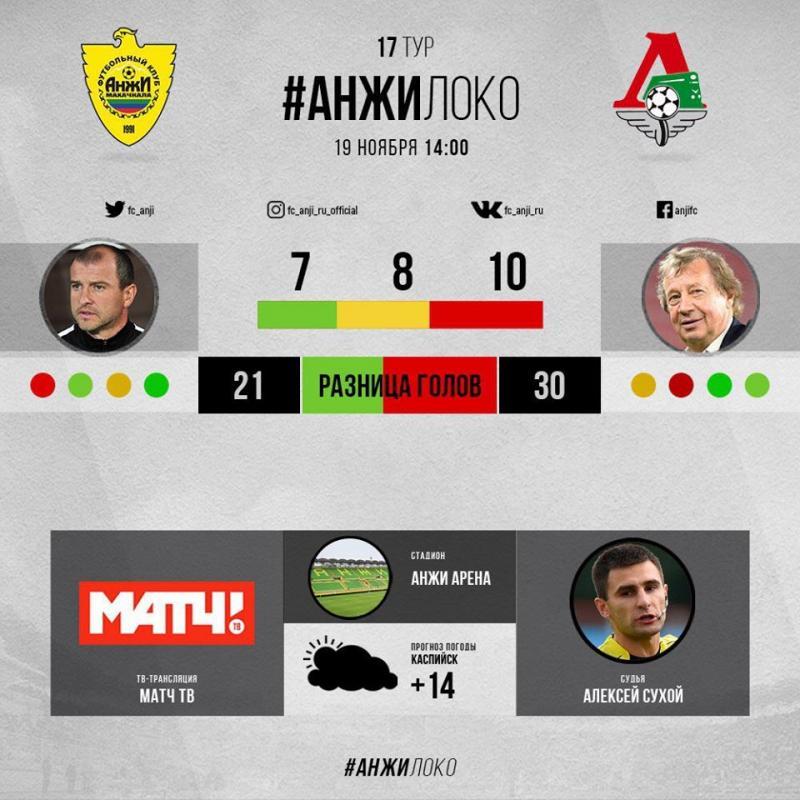 Анжи (Махачкала) - Локомотив (Москва) 0:1. Нажмите, чтобы посмотреть истинный размер рисунка