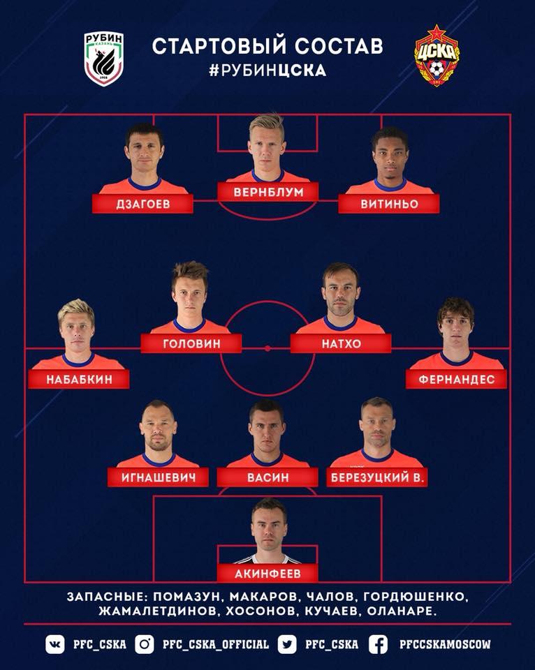Рубин (Казань) - ЦСКА (Москва) 0:1