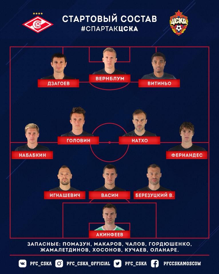 Спартак (Москва) - ЦСКА (Москва) 3:0