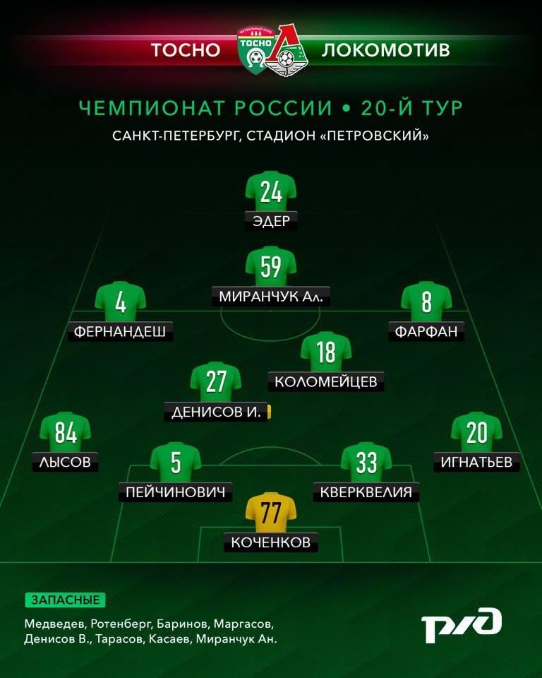 Тосно (Тосно) - Локомотив (Москва) 1:3