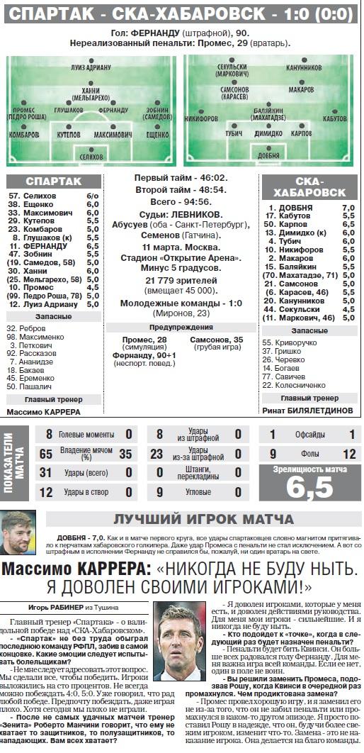 Спартак (Москва) - СКА-Хабаровск (Хабаровск) 1:0