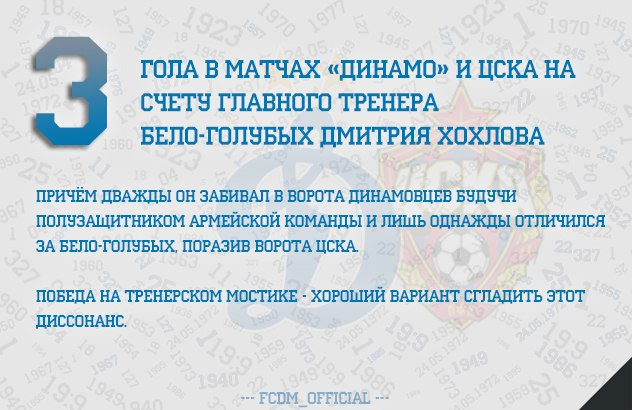ЦСКА (Москва) - Динамо (Москва) 1:2