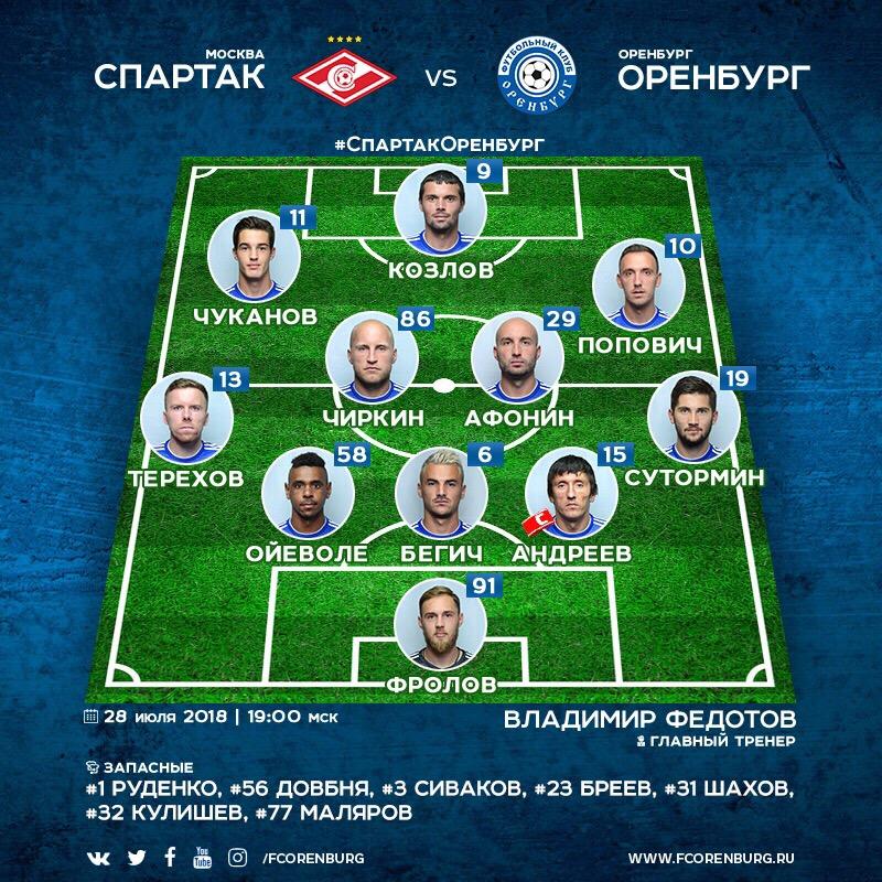 Спартак (Москва) - Оренбург (Оренбург) 1:0