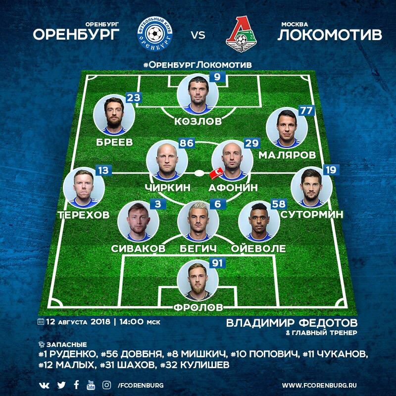 Оренбург (Оренбург) - Локомотив (Москва) 1:0