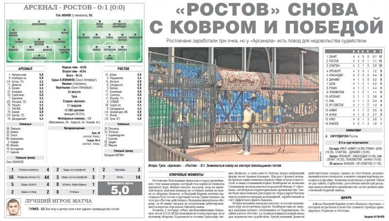Арсенал (Тула) - Ростов (Ростов-на-Дону) 0:1. Нажмите, чтобы посмотреть истинный размер рисунка