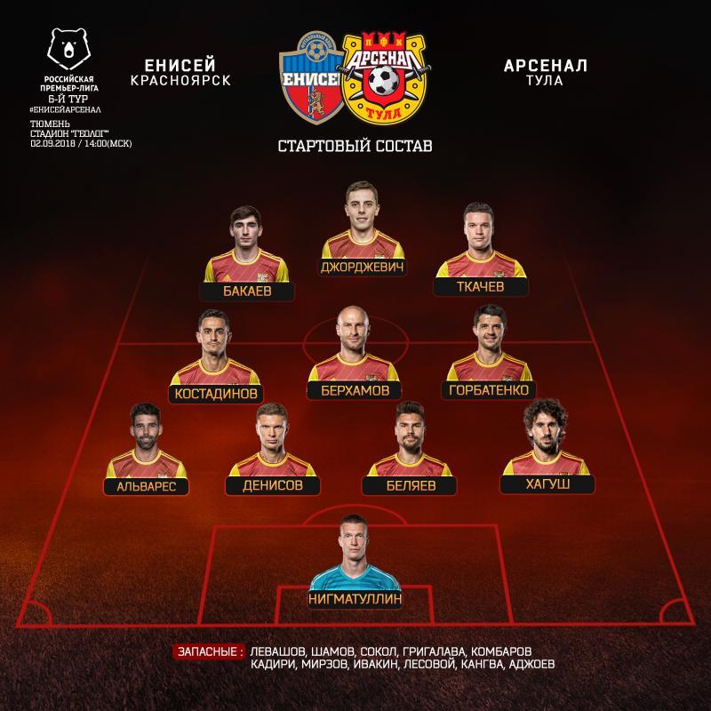 Енисей (Красноярск) - Арсенал (Тула) 0:0. Нажмите, чтобы посмотреть истинный размер рисунка