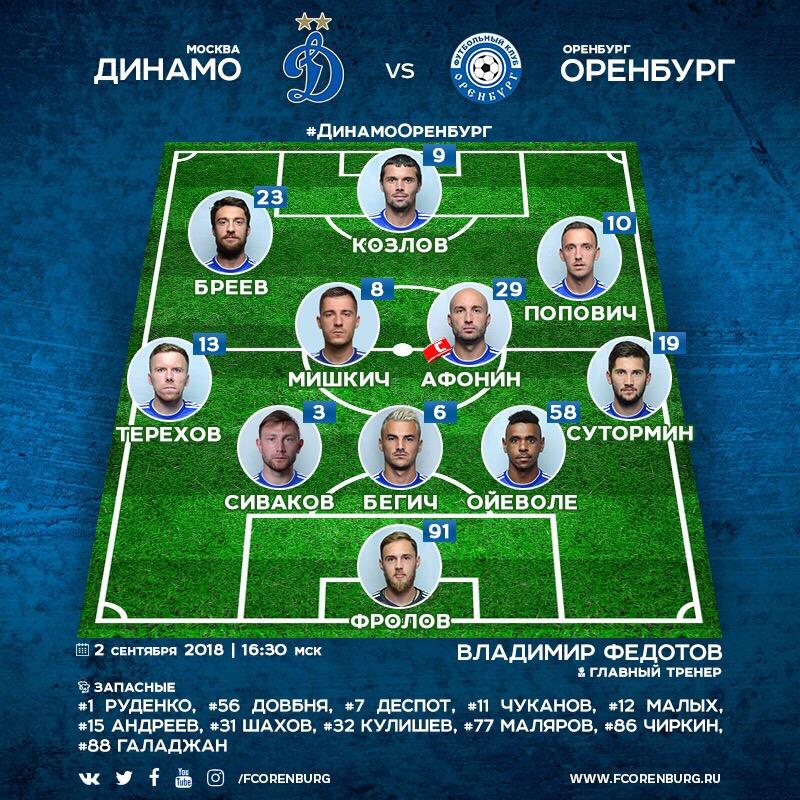 Динамо (Москва) - Оренбург (Оренбург) 2:0