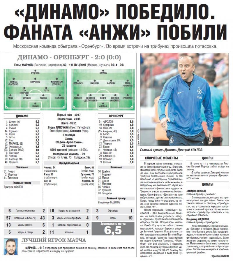 Динамо (Москва) - Оренбург (Оренбург) 2:0. Нажмите, чтобы посмотреть истинный размер рисунка
