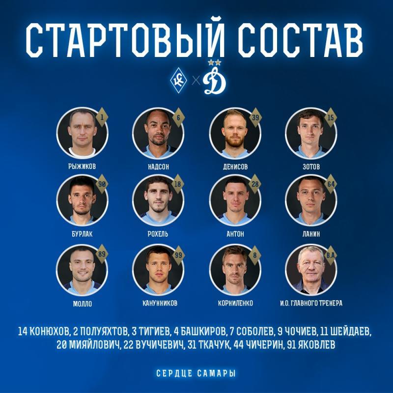Крылья Советов (Самара) - Динамо (Москва) 1:0. Нажмите, чтобы посмотреть истинный размер рисунка