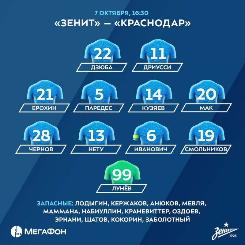 Зенит (Санкт-Петербург) - Краснодар (Краснодар) 2:1. Нажмите, чтобы посмотреть истинный размер рисунка