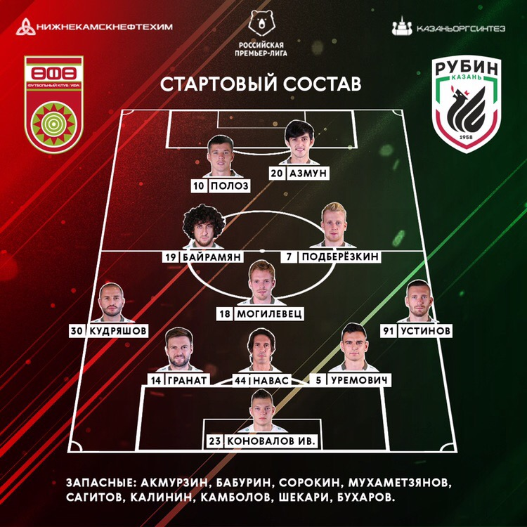 Уфа (Уфа) - Рубин (Казань) 0:0