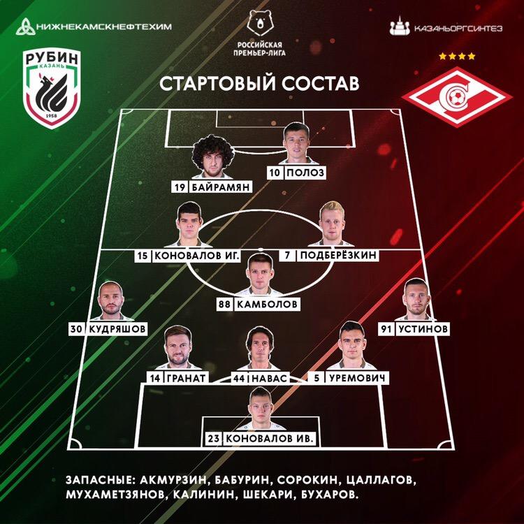 Рубин (Казань) - Спартак (Москва) 1:1