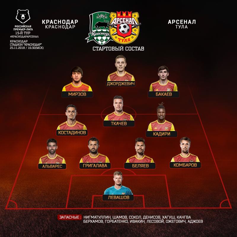 Краснодар (Краснодар) - Арсенал (Тула) 3:0. Нажмите, чтобы посмотреть истинный размер рисунка