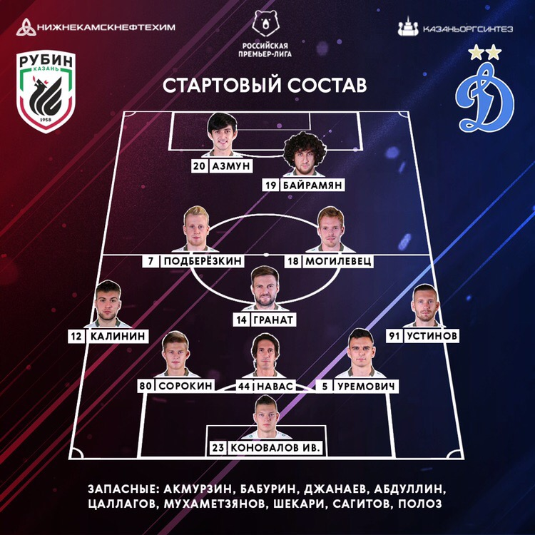 Рубин (Казань) - Динамо (Москва) 1:1