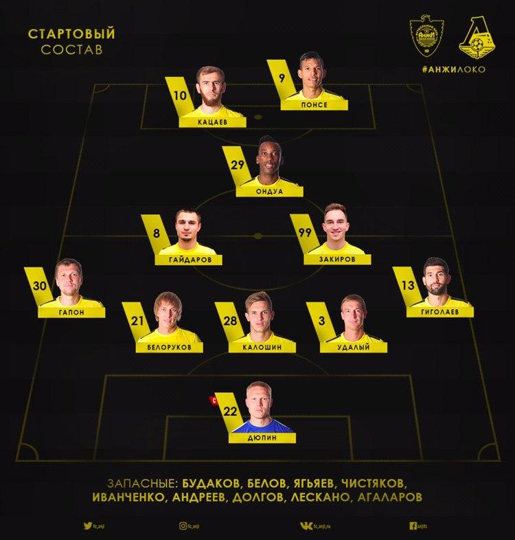 Анжи (Махачкала) - Локомотив (Москва) 0:2