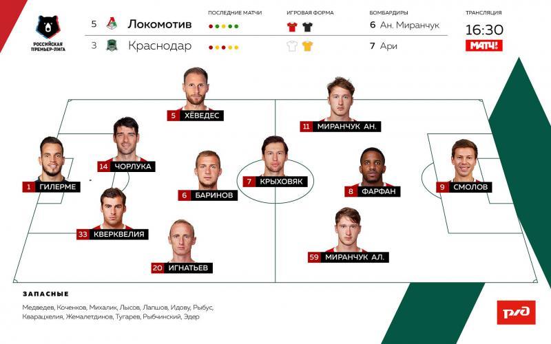 Локомотив (Москва) - Краснодар (Краснодар) 1:0. Нажмите, чтобы посмотреть истинный размер рисунка
