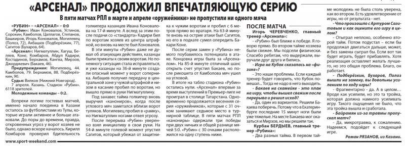 Рубин (Казань) - Арсенал (Тула) 0:0. Нажмите, чтобы посмотреть истинный размер рисунка