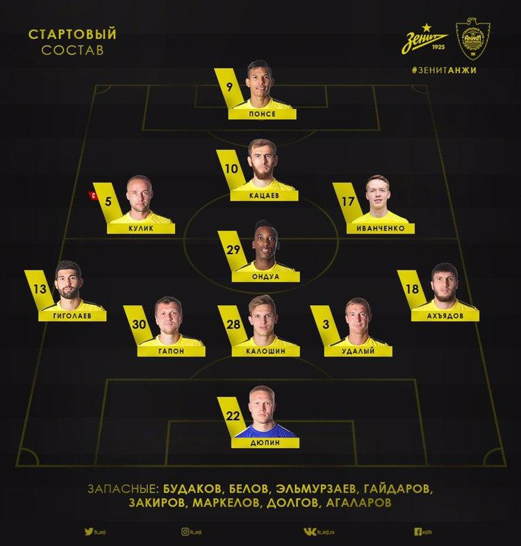 Зенит (Санкт-Петербург) - Анжи (Махачкала) 5:0
