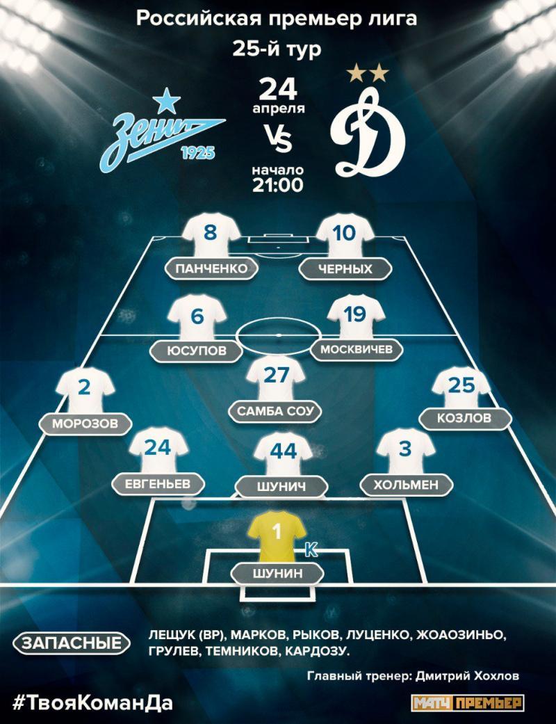 Зенит (Санкт-Петербург) - Динамо (Москва) 2:0. Нажмите, чтобы посмотреть истинный размер рисунка