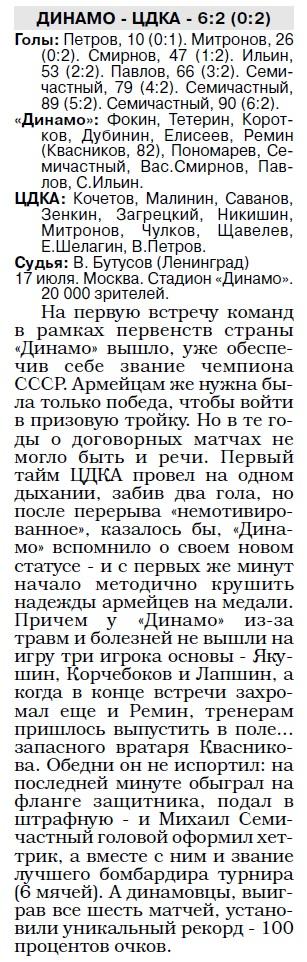 Динамо (Москва) - ЦДКА (Москва) 6:2