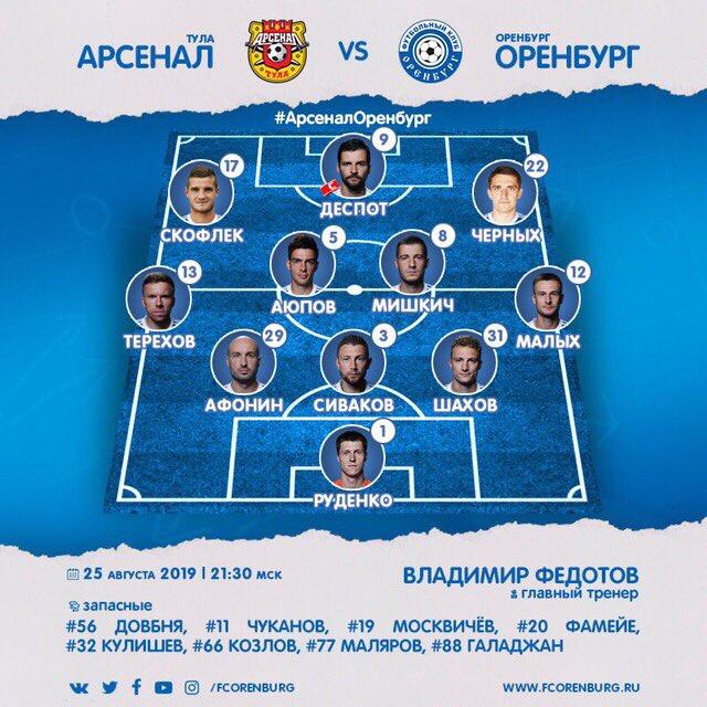 Арсенал (Тула) - Оренбург (Оренбург) 2:1