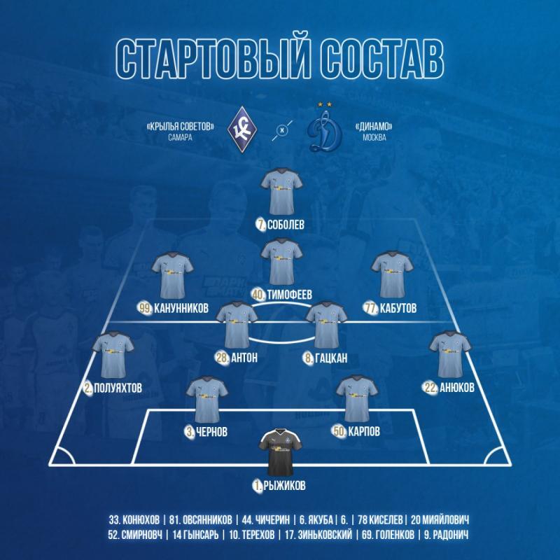Крылья Советов (Самара) - Динамо (Москва) 0:0. Нажмите, чтобы посмотреть истинный размер рисунка