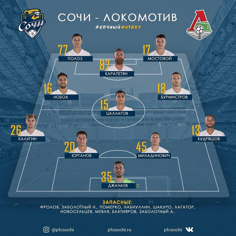Сочи (Сочи) - Локомотив (Москва) 0:1. Нажмите, чтобы посмотреть истинный размер рисунка