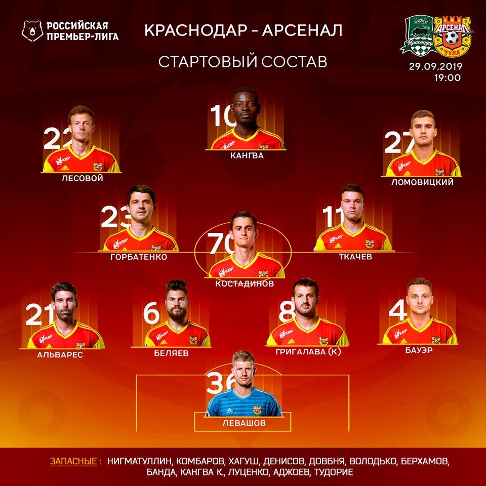 Краснодар (Краснодар) - Арсенал (Тула) 2:0. Нажмите, чтобы посмотреть истинный размер рисунка