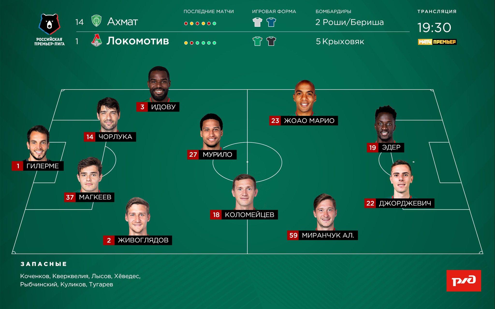 Ахмат (Грозный) - Локомотив (Москва) 0:2. Нажмите, чтобы посмотреть истинный размер рисунка