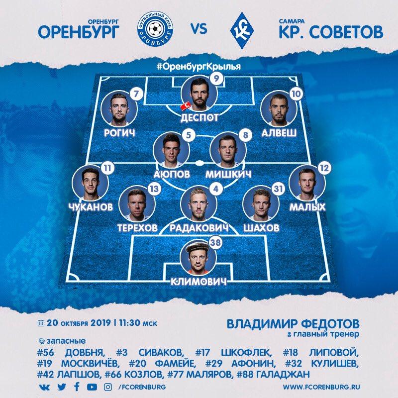 Оренбург (Оренбург) - Крылья Советов (Самара) 0:1