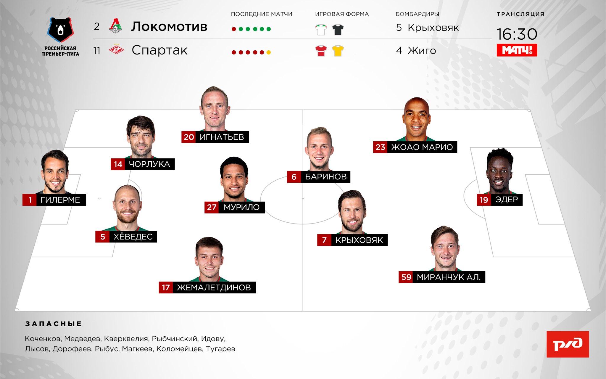 Локомотив (Москва) - Спартак (Москва) 0:3. Нажмите, чтобы посмотреть истинный размер рисунка
