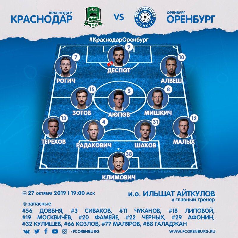 Краснодар (Краснодар) - Оренбург (Оренбург) 1:1