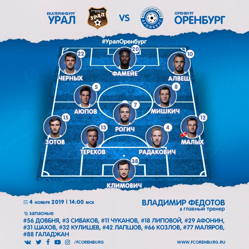 Урал (Екатеринбург) - Оренбург (Оренбург) 1:2