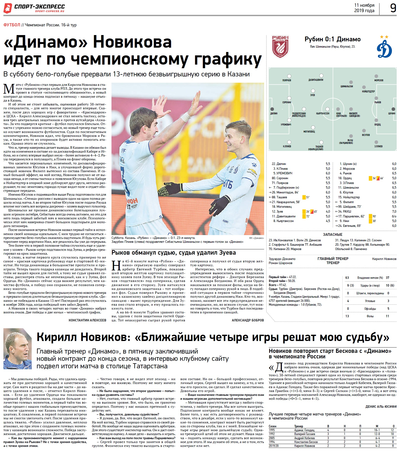 Рубин (Казань) - Динамо (Москва) 0:1. Нажмите, чтобы посмотреть истинный размер рисунка